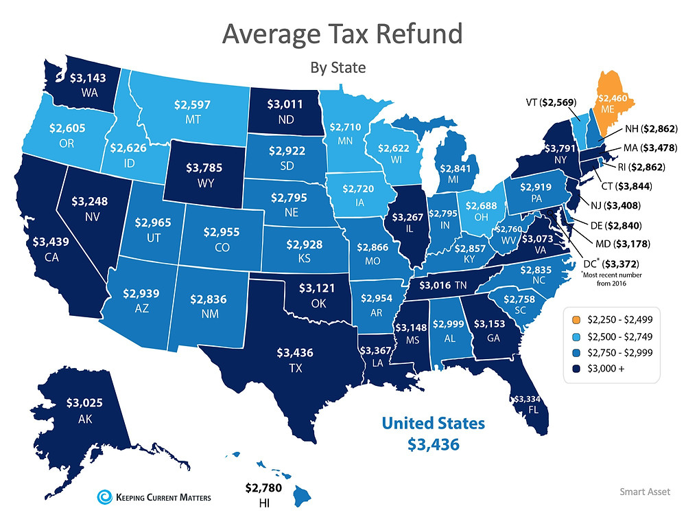 Your Tax Refund Is The Key To Homeownership! | Keeping Current Matters