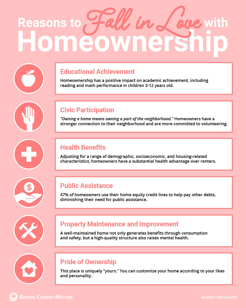 Top Reasons to Love Homeownership [INFOGRAPHIC] | Keeping Current Matters