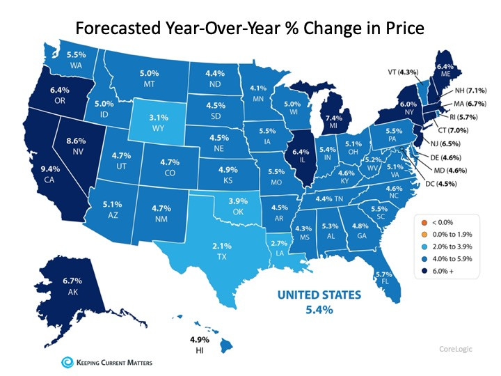2020 Forecast Shows Continued Home Price Appreciation | Keeping Current Matters