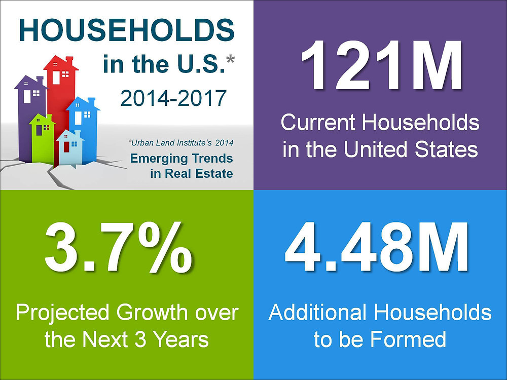Households Infographic