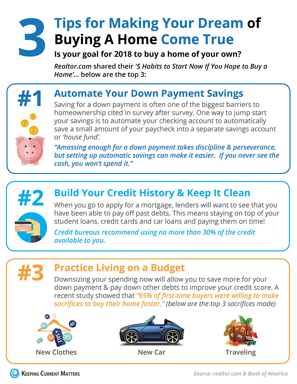 3 Tips for Making Your Dream Home a Reality [INFOGRAPHIC] | Keeping Current Matters