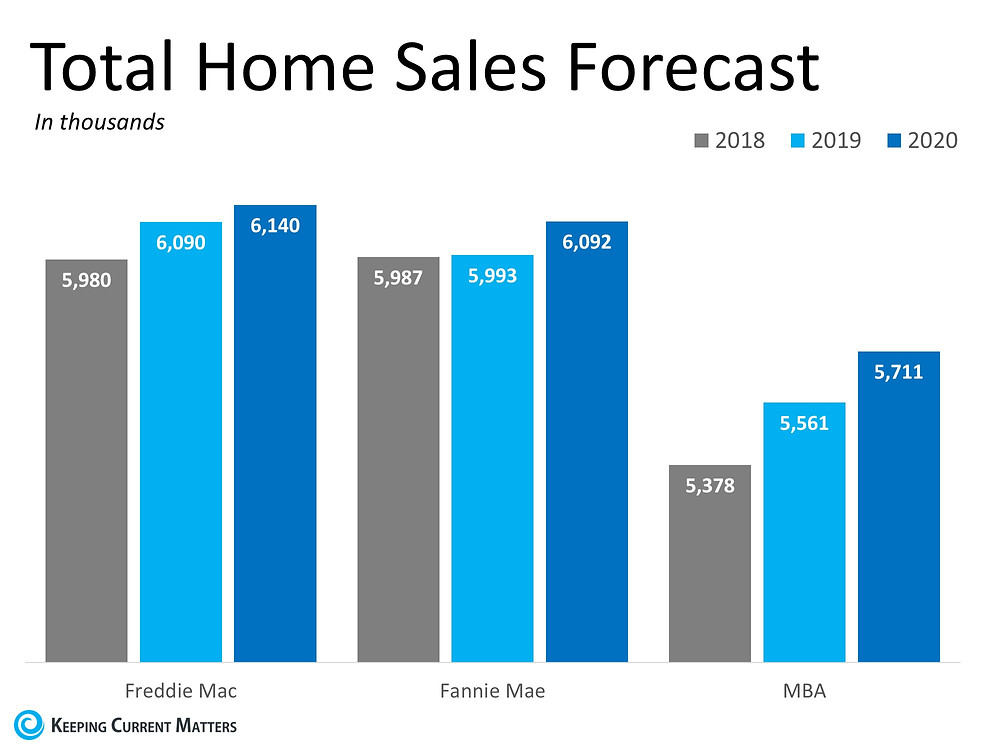 2019 Will Be a Great Year for Buyers AND Sellers   Keeping Current Matters