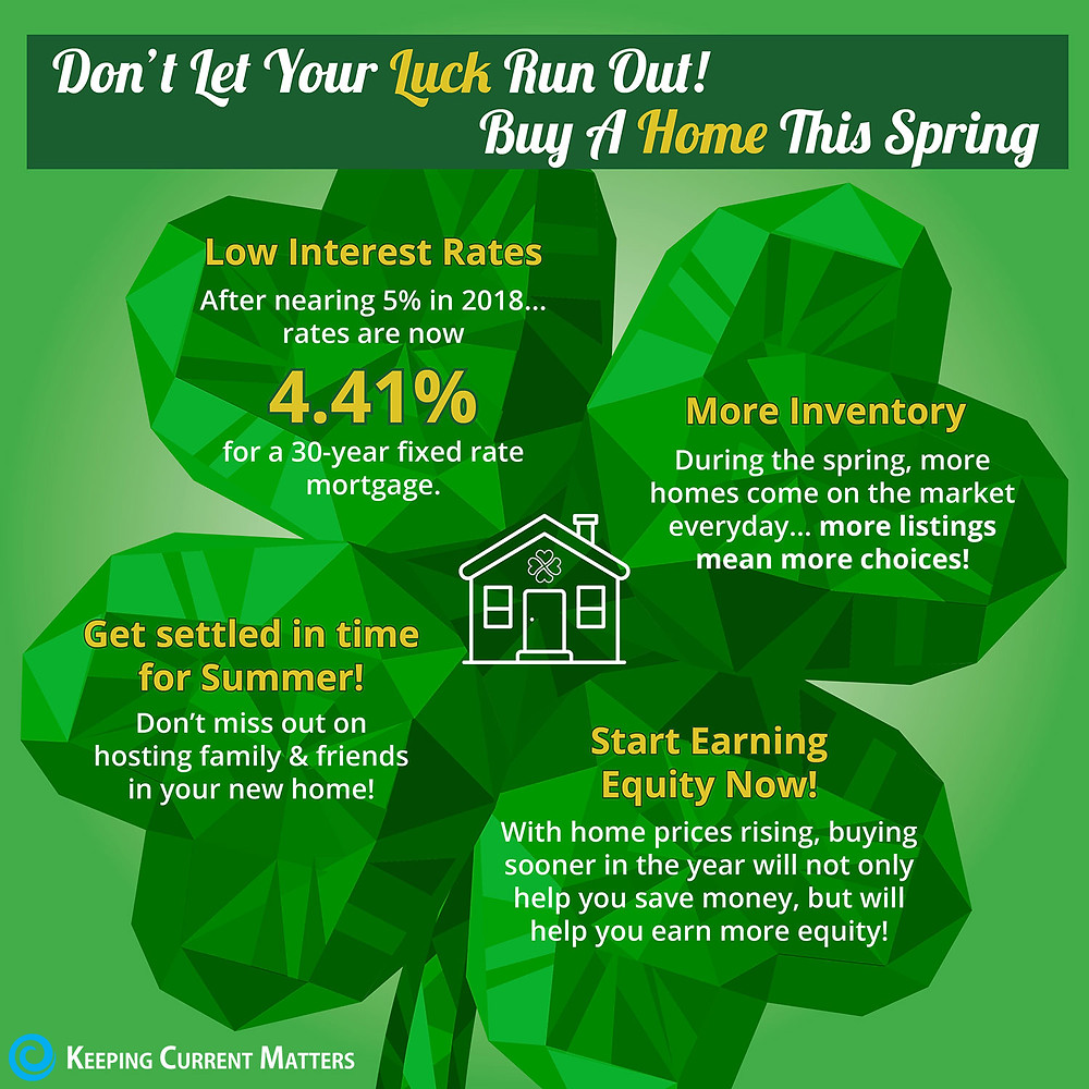 Don't Let Your Luck Run Out! Buy A Home This Spring [INFOGRAPHIC] | Keeping Current Matters