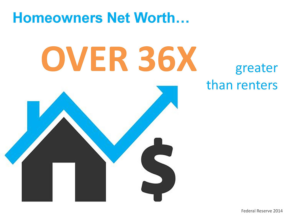 Net Worth   Keeping Current Matters