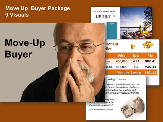 Move Up Buyer Package
