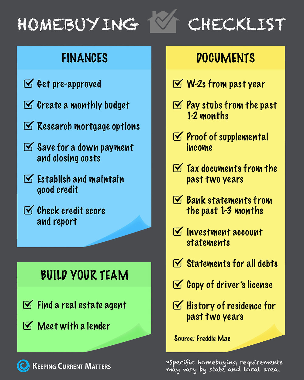 2020 Homebuying Checklist   Keeping Current Matters