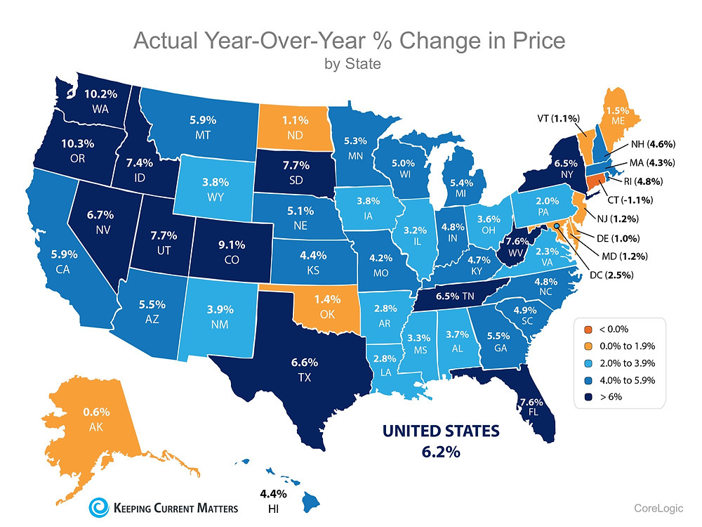 The Past, Present & Future of Home Prices | Keeping Current Matters