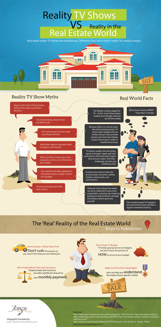 Reality-TV-Shows-vs-Reality-in-the-Real-Estate-World blog