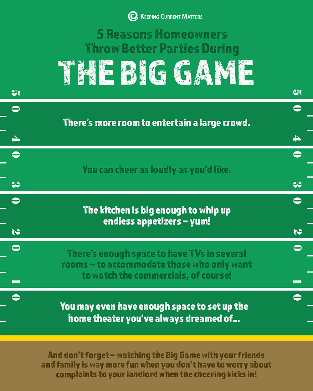 5 Reasons Homeowners Throw Better Parties During the Big Game [INFOGRAPHIC]   Keeping Current Matters
