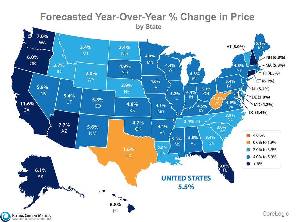 Past, Present & Future Home Values | Keeping Current Matters