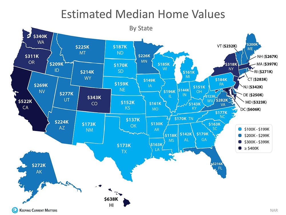 What's the Median Home Value in Your State? | Keeping Current Matters