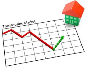 Home Sales Reach Seven Year High