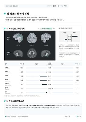 SMC_neurofolio_Report_20200723-4.png
