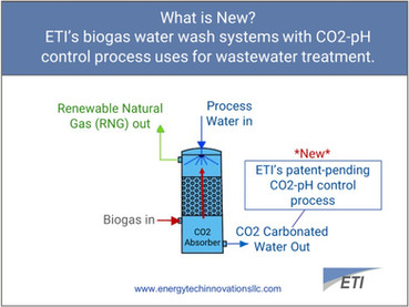 ETI's Biogas Upgrading Systems add CO2-pH Control Process, Enhances Chlorine Disinfection and More
