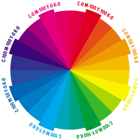 How color is influencing your customers