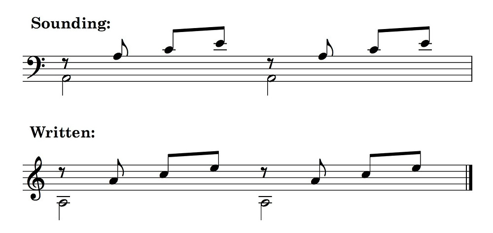 A minor arpeggio - sounding and notated for guitar
