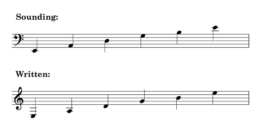 Open strings on guitar - sounding and written pitches