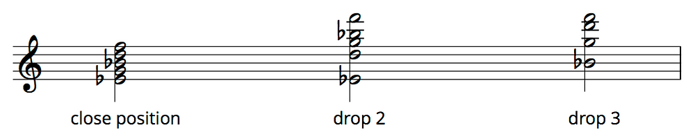 Drop 2 voicing of a ninth chord