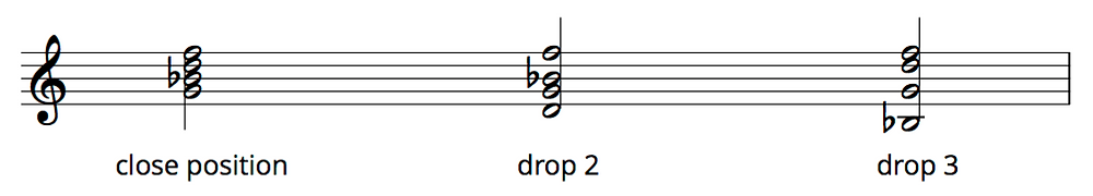 Comparison of close position chords to drop 2 and drop 3 voicings