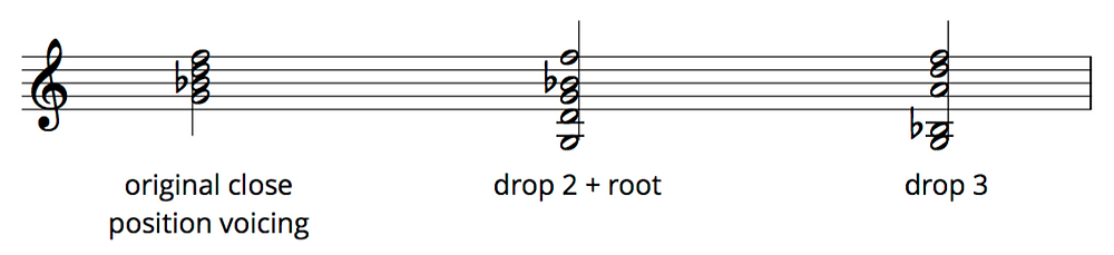 Drop 2 and drop 3 voicings with the root at the bottom