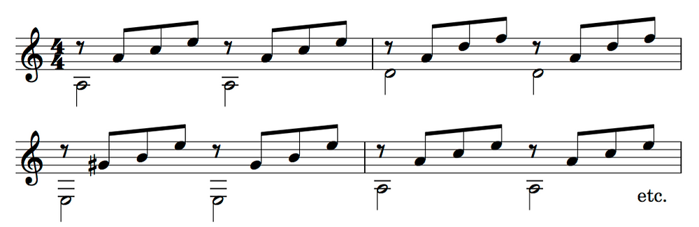 A typical 4-part triadic arpeggio accompaniment