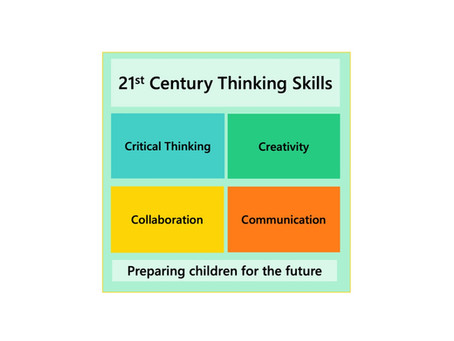 Science as a Platform for Building 21st Century Thinking Skills