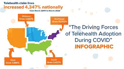 telehealth-coronavirus-stats.png