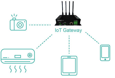 inHealth_IoT%20Gateway-01_edited.jpg