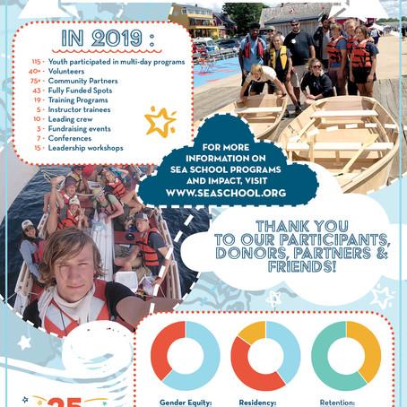 Sea School Holiday Update & Appeal!