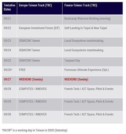 tableau dates tw.JPG