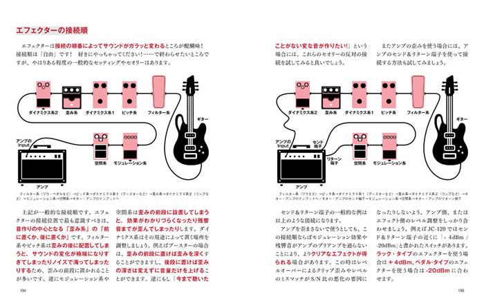 最高のギターの音02