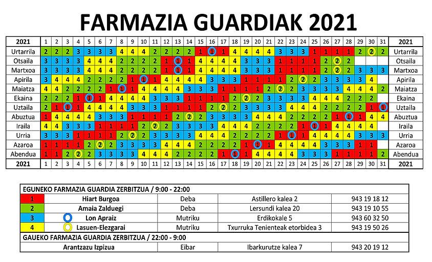 2021 FARMAZIA GUARDIAK.jpg