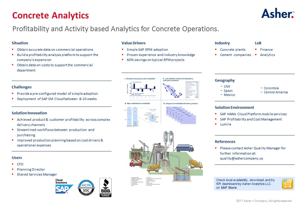 Concrete Analytics