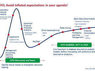 Digital CFO Analytics: Avoid inflated expectations!