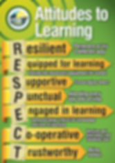 KM Attitudes to Learning Poster Portrait-page-001.jpg
