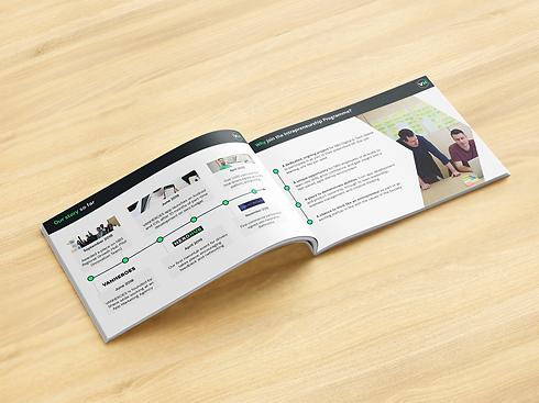 Nationwide Intrapreneurship Brochure