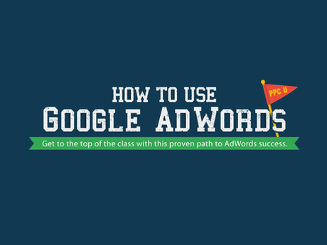 How To Use Google Ads [Infographic]