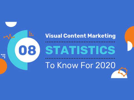 Visual Content Marketing Statistics To Know For 2020 [Infographic]