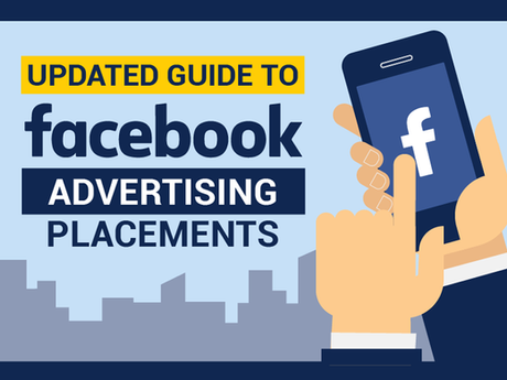 Updated Guide To Facebook Advertising Placements [Infograpic]