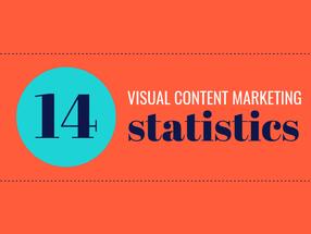 Visual Content Marketing Statistics [Infographic]