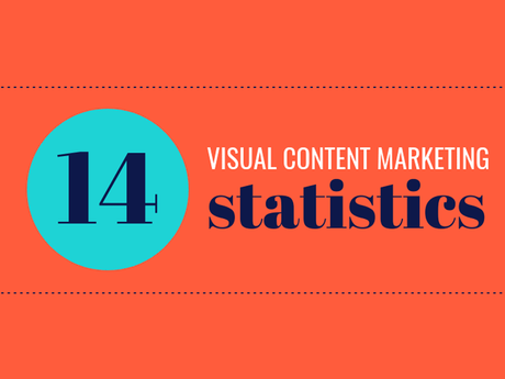 Visual Content Marketing Statistics [Infographic]