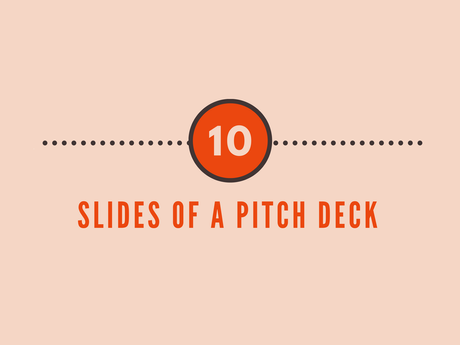 10 Slides Of A Pitch Deck [Infographic]