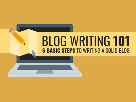 6 Basic Steps To Writing A Solid Blog [Infographic]