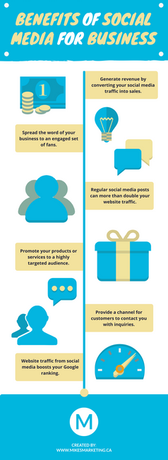 benefits of social media for business 2.