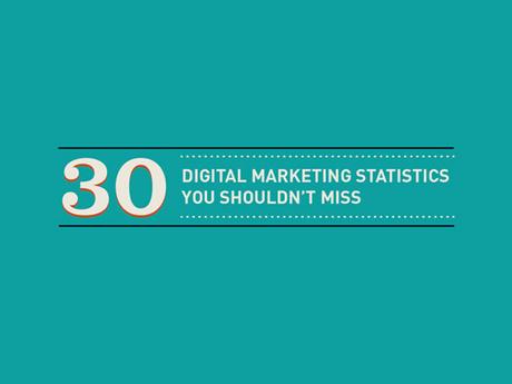 30 Digital Marketing Statistics You Shouldn't Miss [Infographic]