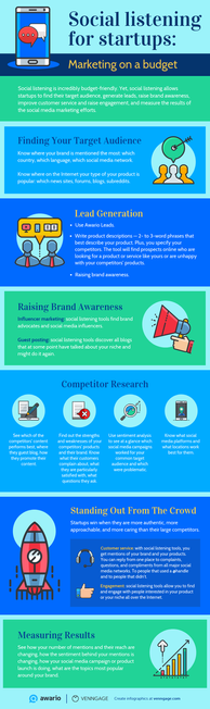 social listening for startups infographi