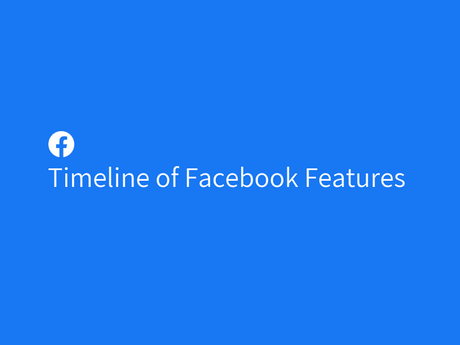 Timeline Of Facebook Features [Infographic]