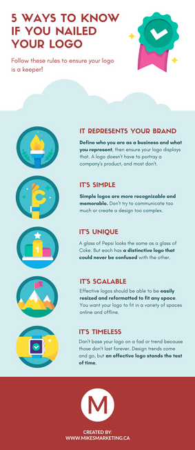 5 ways to know if you nailed your logo 5