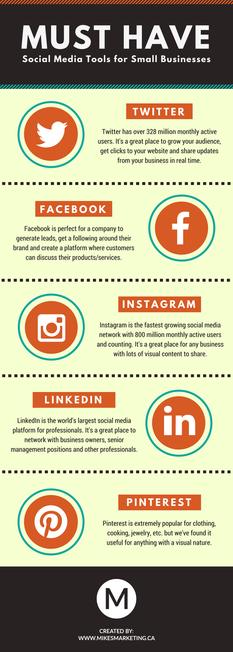 Social Media Marketing - Business Infogr