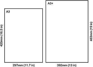 a3-paper-sizes.jpg